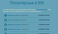 Итоги работы 2015 год. 5 хорошихновостей.